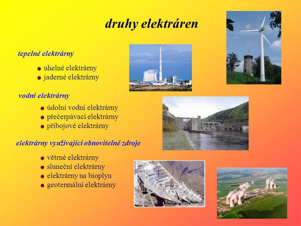 druhy elektráren tepelné elektrárny vodní elektrárny elektrárny využívající obnovitelné zdroje uhelné elektrárny jaderné elektrárny údolní vodní elekt