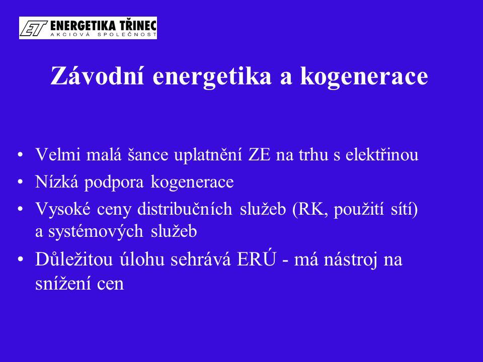 Závodní energetika a kogenerace Velmi malá šance uplatnění ZE na trhu s elektřinou Nízká podpora kogenerace Vysoké ceny distribučních služeb (RK, použití sítí) a systémových služeb Důležitou úlohu sehrává ERÚ - má nástroj na snížení cen