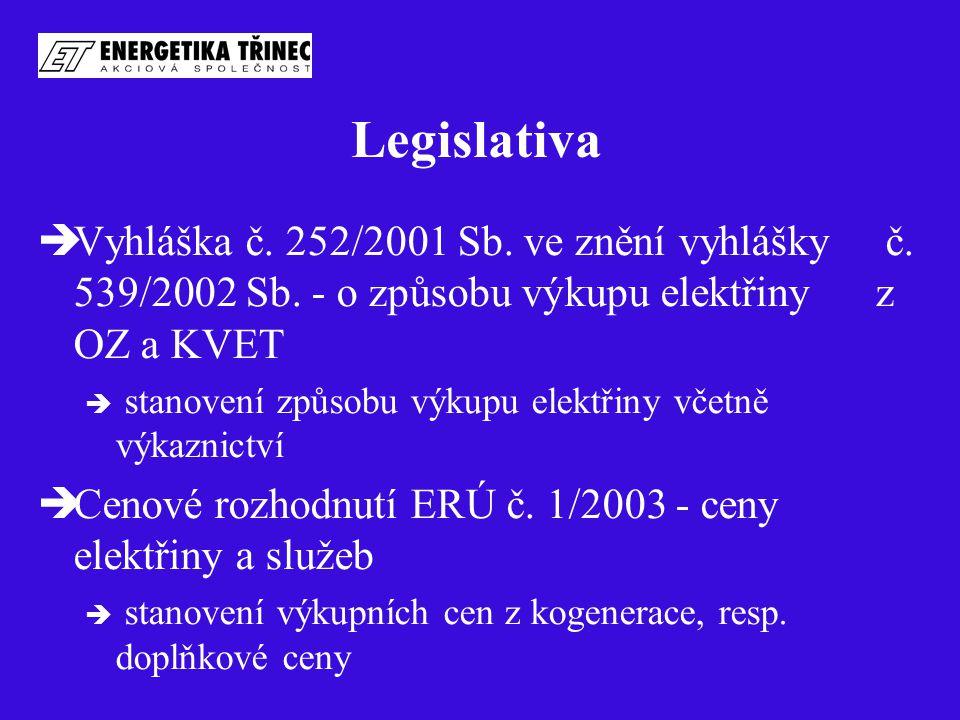 Legislativa  Vyhláška č. 252/2001 Sb. ve znění vyhlášky č. 539/2002 Sb. - o způsobu výkupu elektřiny z OZ a KVET  stanovení způsobu výkupu elektřiny