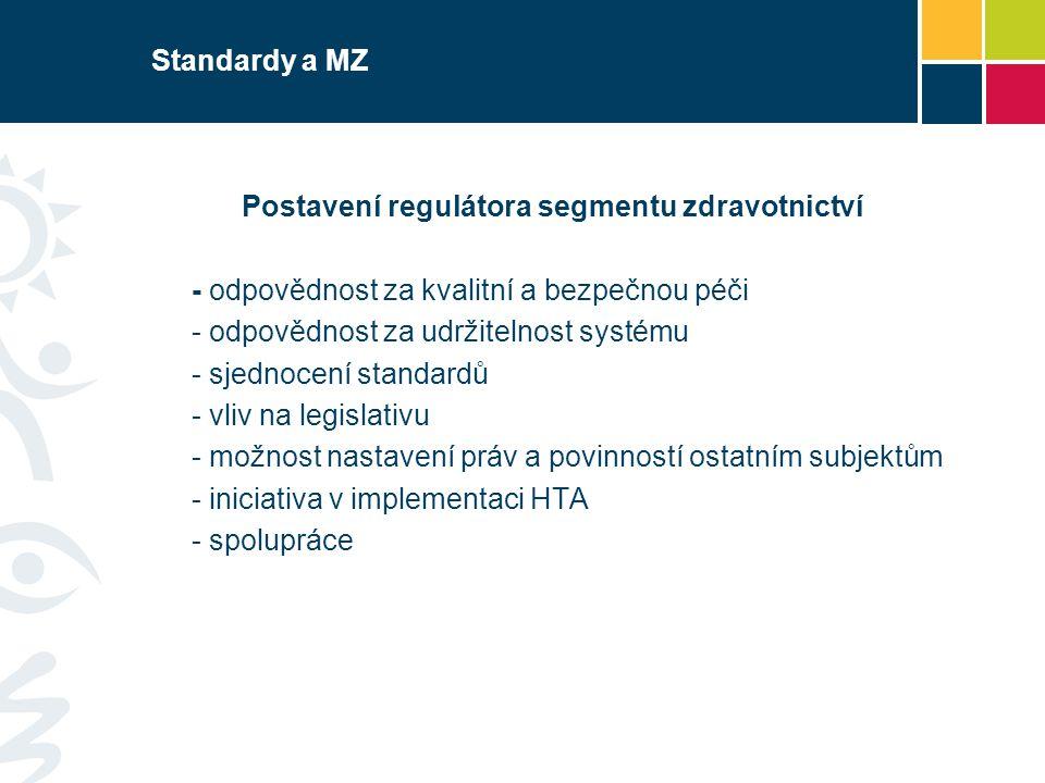 Standardy a MZ Postavení regulátora segmentu zdravotnictví - odpovědnost za kvalitní a bezpečnou péči - odpovědnost za udržitelnost systému - sjednoce