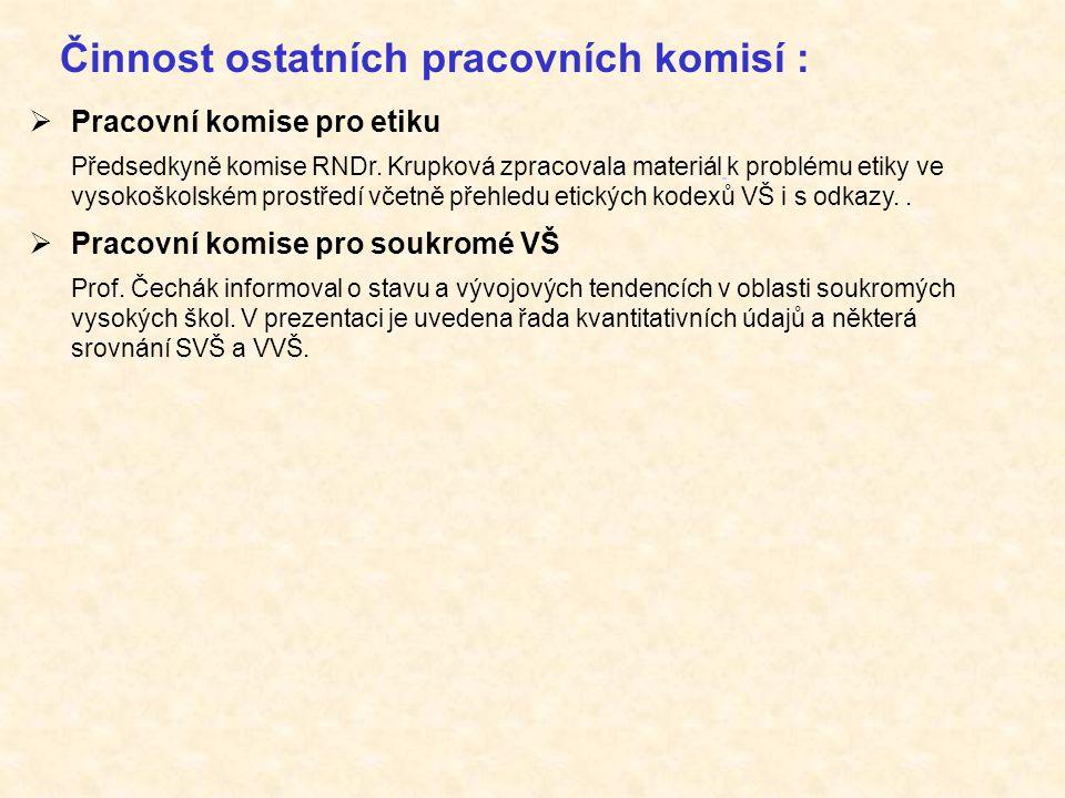 Činnost ostatních pracovních komisí :  Pracovní komise pro etiku Předsedkyně komise RNDr. Krupková zpracovala materiál k problému etiky ve vysokoškol