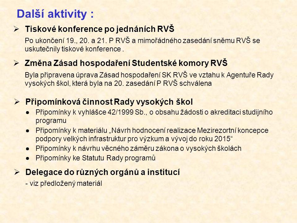 Další aktivity :  Tiskové konference po jednáních RVŠ Po ukončení 19., 20. a 21. P RVŠ a mimořádného zasedání sněmu RVŠ se uskutečnily tiskové konfer