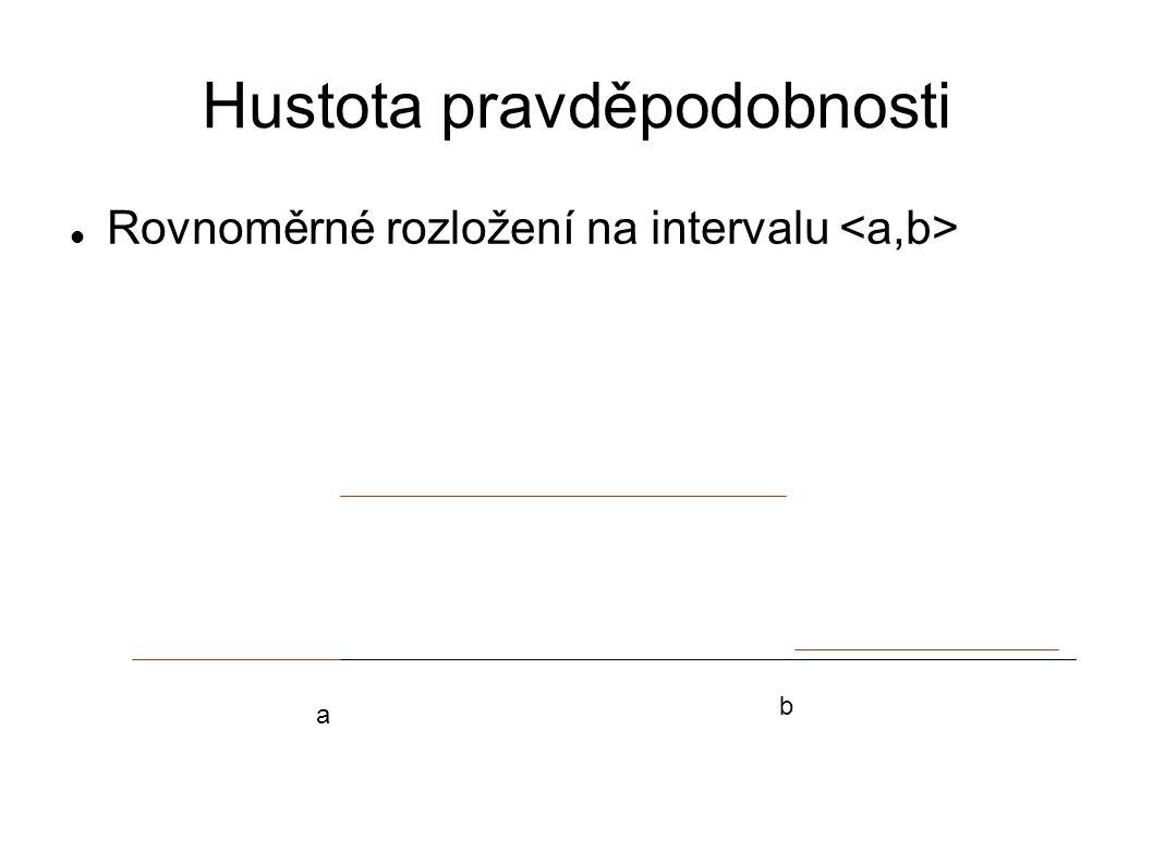 Rovnoměrně rozložená čísla na R = RANDOM()*(b-a)+a