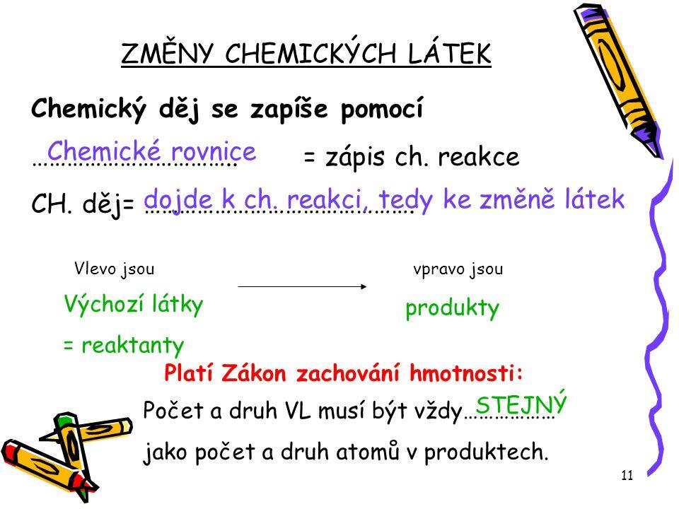 11 Chemický děj se zapíše pomocí …………………………….. = zápis ch. reakce CH. děj= ………………………………………. ZMĚNY CHEMICKÝCH LÁTEK Chemické rovnice dojde k ch. reakci