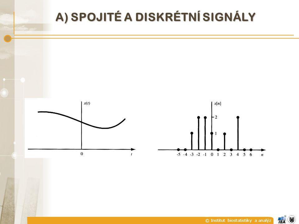 © Institut biostatistiky a analýz kupodivu lze použít i vztah s(t) = Re {C 1.exp[j(-ω 1 t - φ 1 )]} = Re {Ŝ*(t)} pozor !!.