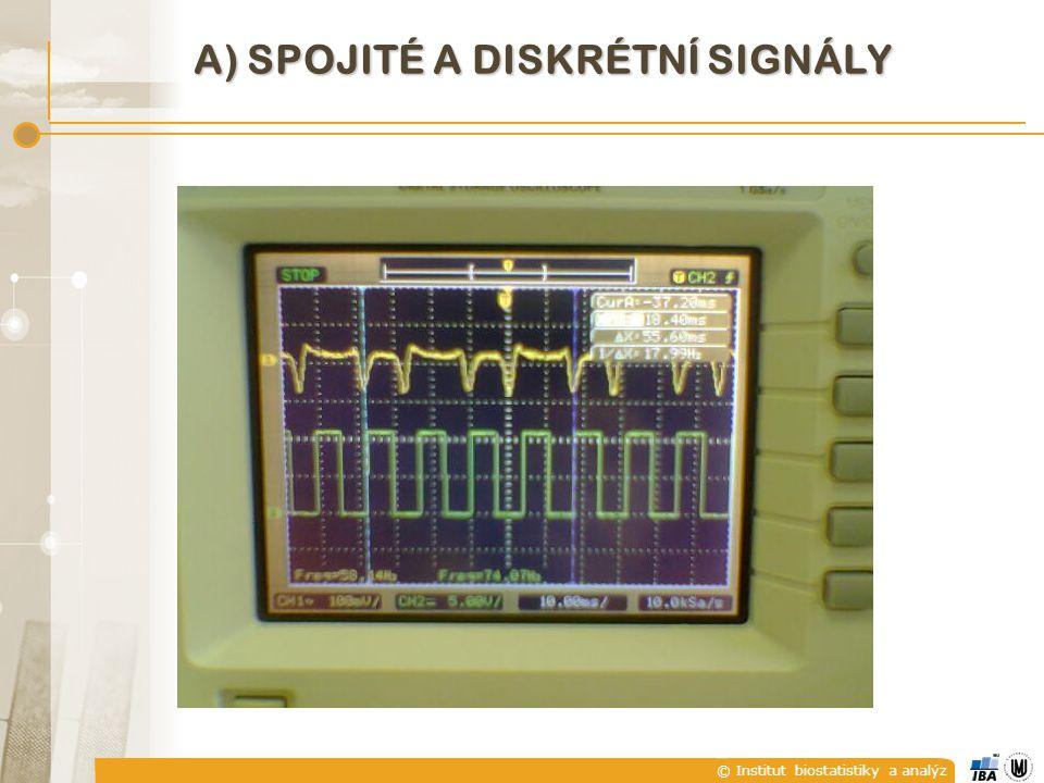 © Institut biostatistiky a analýz  periodický deterministický signál s(t) = 3 pro t  0 s; 10 -6 s  s(t) = -3 pro t  10 -6 s; 2.10 -6 s   n  n  : s(t+n.2.10 -6 ) = s(t) SIGNÁLY matematické modely - p ř íklady
