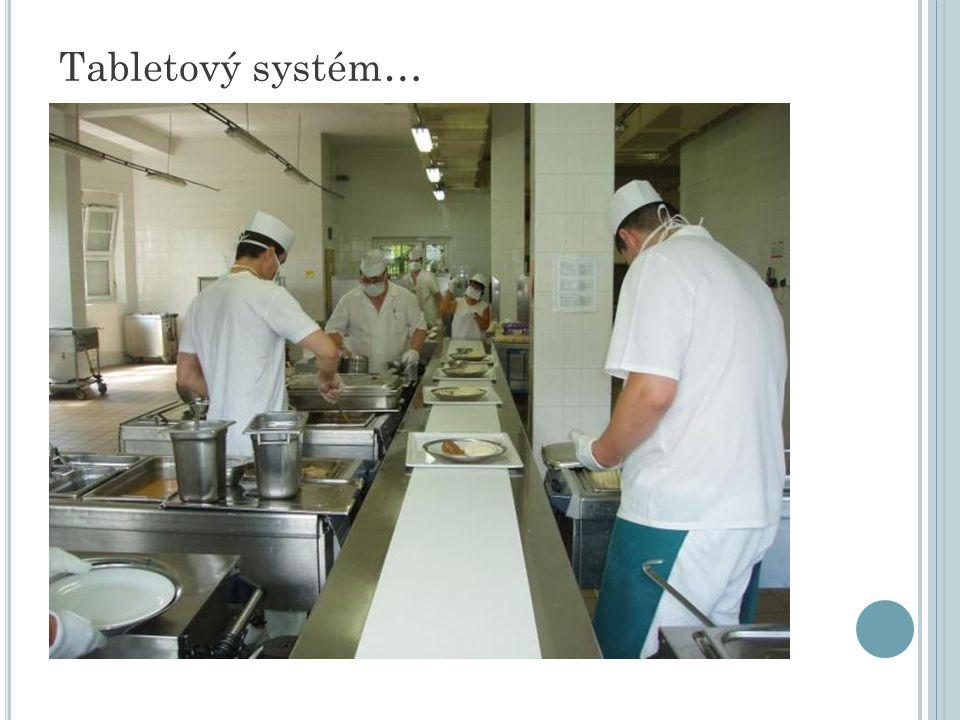 Výdej stravy na oddělení…