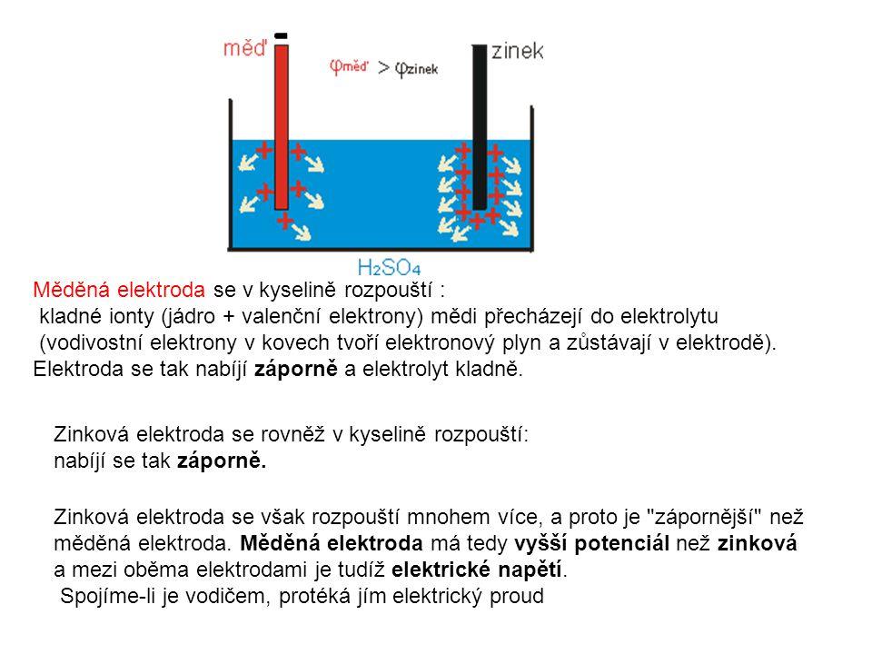 Měděná elektroda se v kyselině rozpouští : kladné ionty (jádro + valenční elektrony) mědi přecházejí do elektrolytu (vodivostní elektrony v kovech tvo
