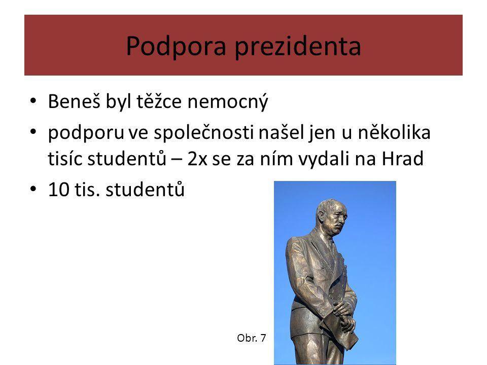 Podpora prezidenta Beneš byl těžce nemocný podporu ve společnosti našel jen u několika tisíc studentů – 2x se za ním vydali na Hrad 10 tis.