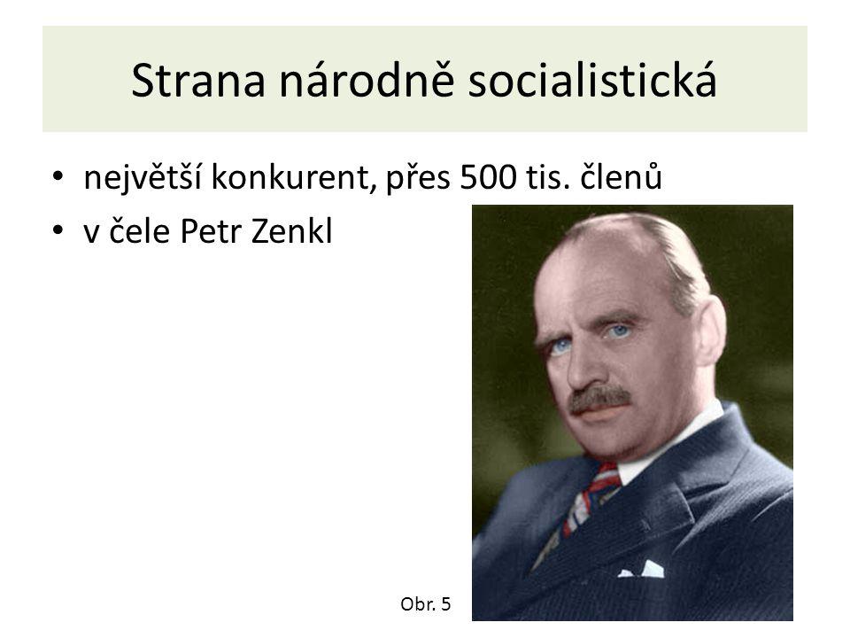 Strana národně socialistická největší konkurent, přes 500 tis. členů v čele Petr Zenkl Obr. 5