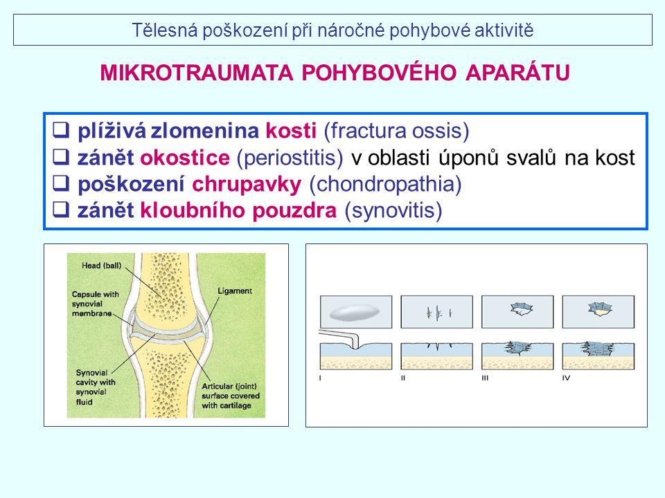  plíživá zlomenina kosti (fractura ossis)  zánět okostice (periostitis) v oblasti úponů svalů na kost  poškození chrupavky (chondropathia)  zánět