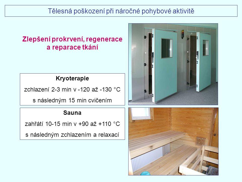 Kryoterapie zchlazení 2-3 min v -120 až -130 °C s následným 15 min cvičením Sauna zahřátí 10-15 min v +90 až +110 °C s následným zchlazením a relaxací