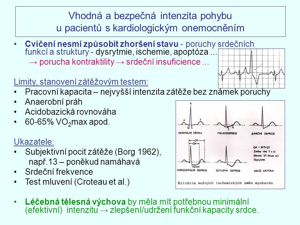 Cvičení nesmí způsobit zhoršení stavu - poruchy srdečních funkcí a struktury - dysrytmie, ischemie, apoptóza... → porucha kontraktility → srdeční insu