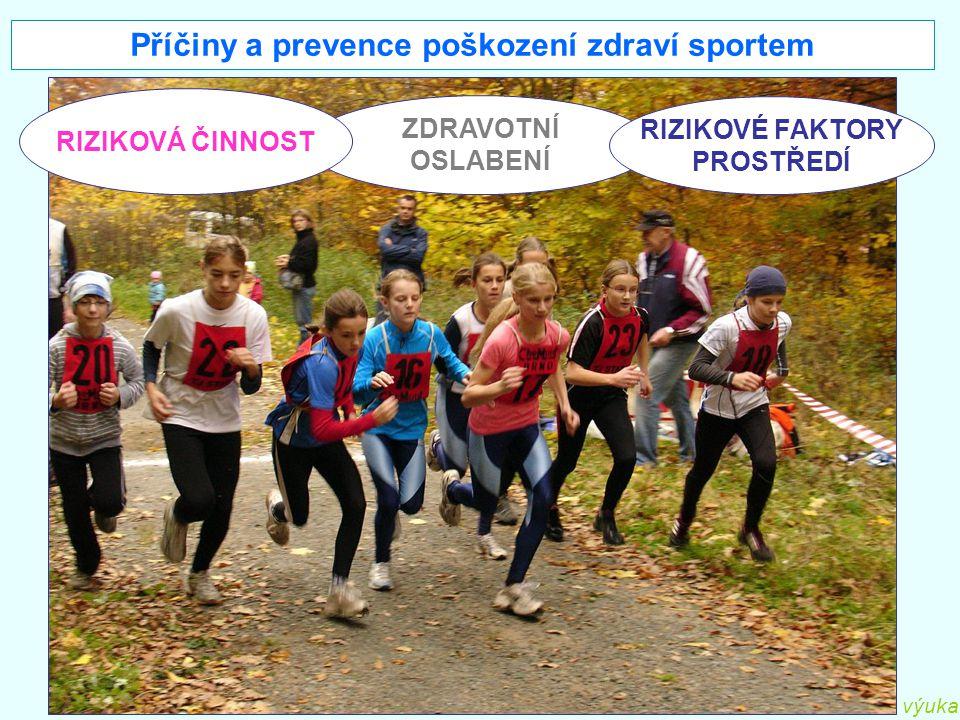 Příčiny a prevence poškození zdraví sportem výuka ZDRAVOTNÍ OSLABENÍ RIZIKOVÁ ČINNOST RIZIKOVÉ FAKTORY PROSTŘEDÍ