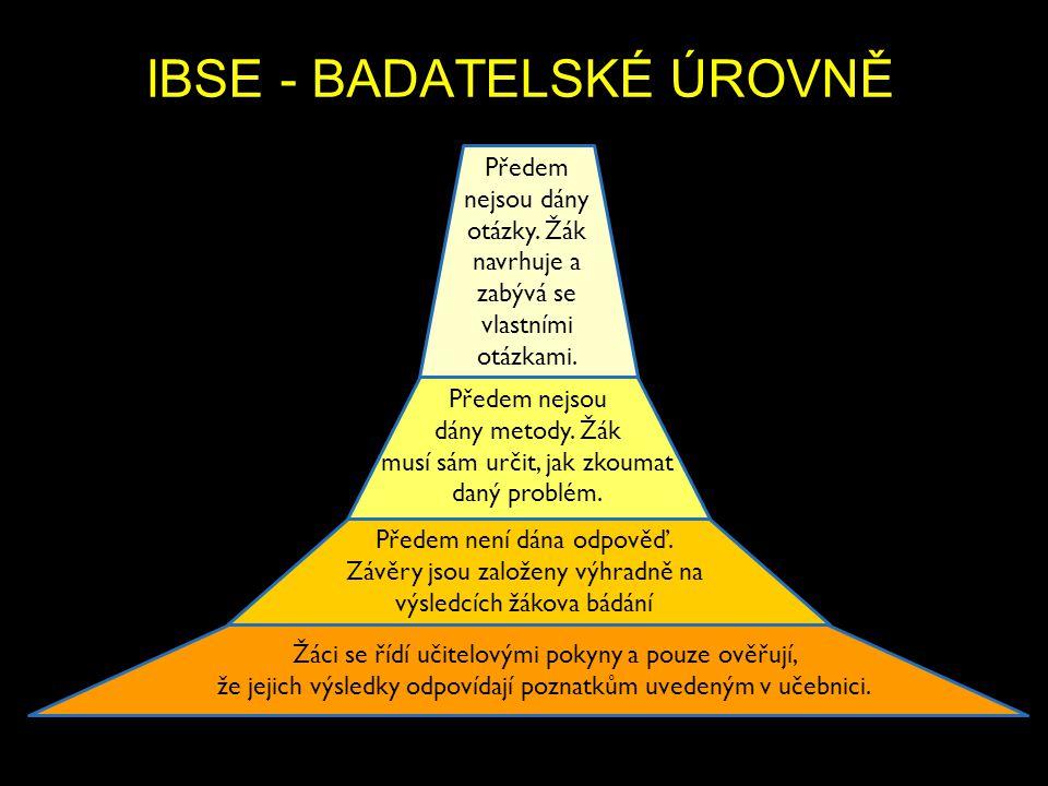 IBSE - BADATELSKÉ ÚROVNĚ Žáci se řídí učitelovými pokyny a pouze ověřují, že jejich výsledky odpovídají poznatkům uvedeným v učebnici.
