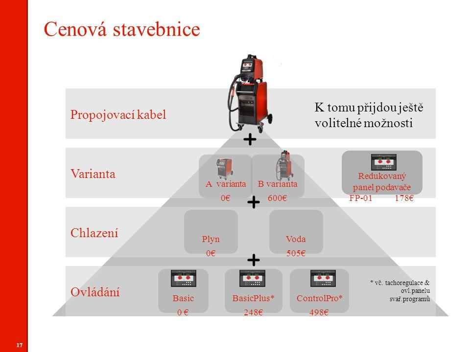 17 www.lorch.eu Ovládání Chlazení Varianta Redukovaný panel podavače FP-01 178€ ControlPro* 498€ BasicPlus* 248€ Basic 0 € Plyn 0€ Voda 505€ A variant