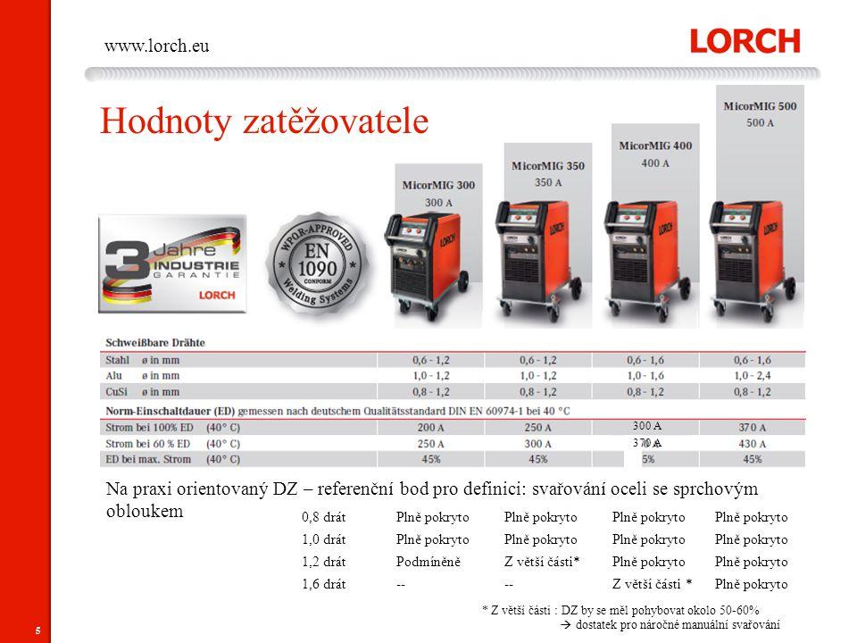 5 www.lorch.eu Hodnoty zatěžovatele Na praxi orientovaný DZ – referenční bod pro definici: svařování oceli se sprchovým obloukem 0,8 drát 1,0 drát 1,2
