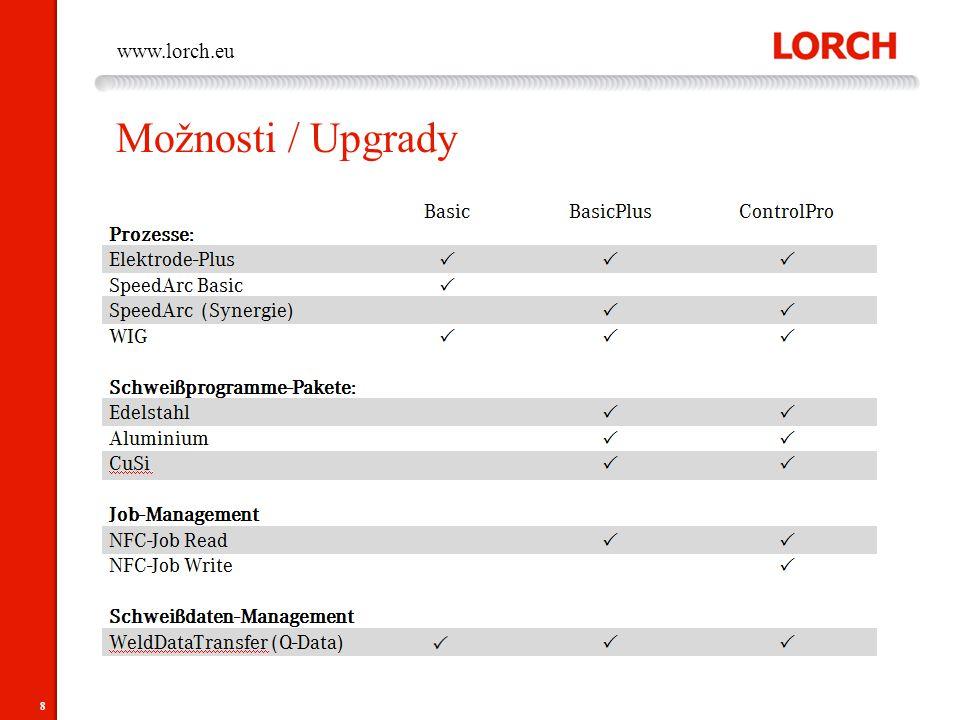 8 www.lorch.eu Možnosti / Upgrady