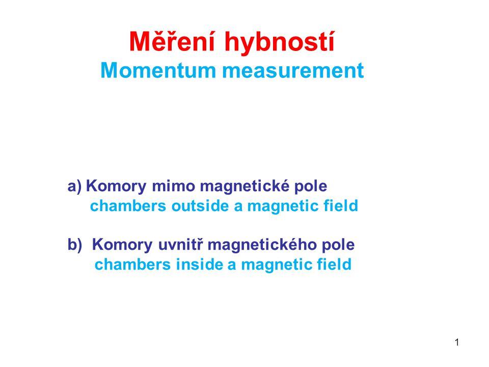 Měření hybností Momentum measurement a)Komory mimo magnetické pole chambers outside a magnetic field b)Komory uvnitř magnetického pole chambers inside a magnetic field 1