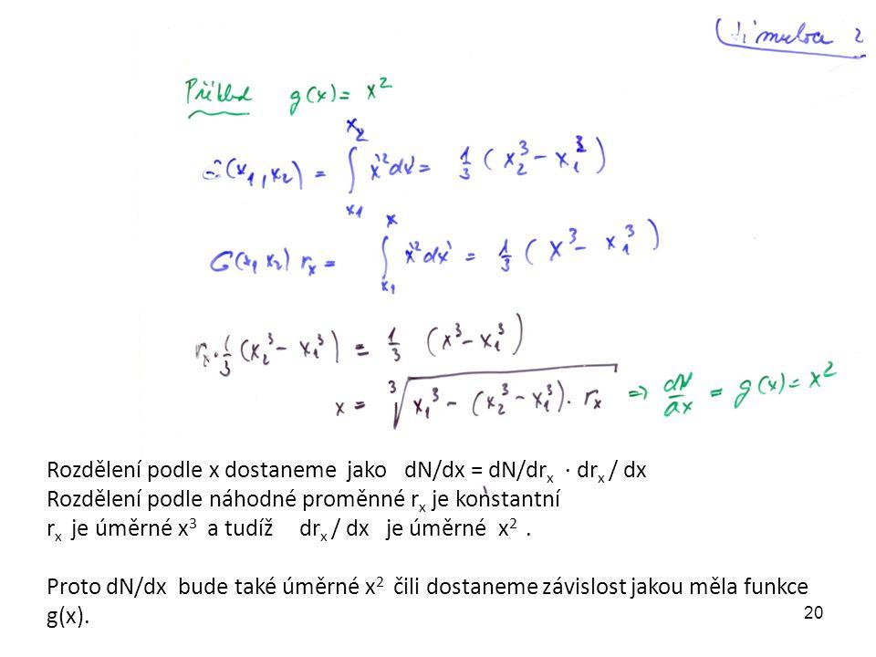 20 Rozdělení podle x dostaneme jako dN/dx = dN/dr x ∙ dr x / dx Rozdělení podle náhodné proměnné r x je konstantní r x je úměrné x 3 a tudíž dr x / dx je úměrné x 2.