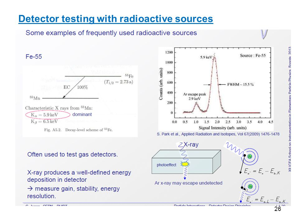 26 Detector testing with radioactive sources