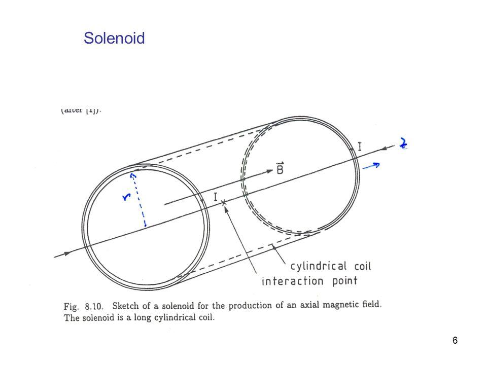 Solenoid 6