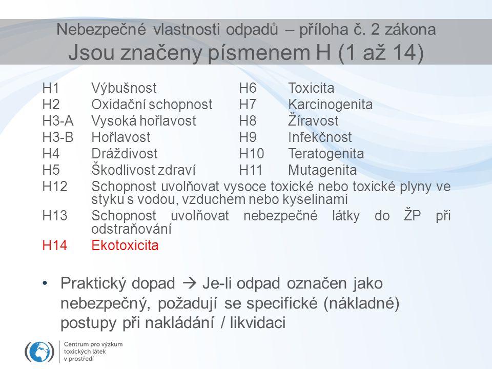 Nebezpečné vlastnosti odpadů – příloha č. 2 zákona Jsou značeny písmenem H (1 až 14) H1VýbušnostH6Toxicita H2Oxidační schopnostH7 Karcinogenita H3-AVy
