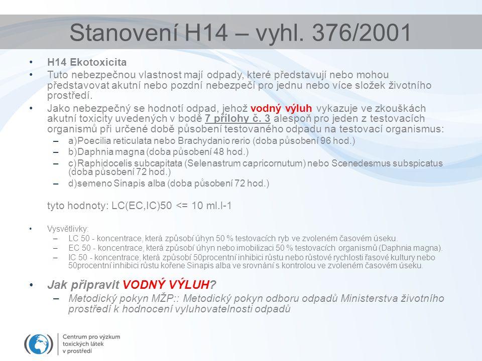 Stanovení H14 – vyhl. 376/2001 H14 Ekotoxicita Tuto nebezpečnou vlastnost mají odpady, které představují nebo mohou představovat akutní nebo pozdní ne