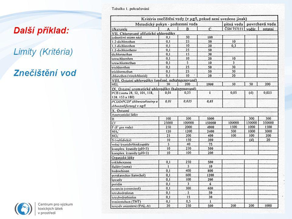 Další příklad: Limity (Kritéria) Znečištění vod