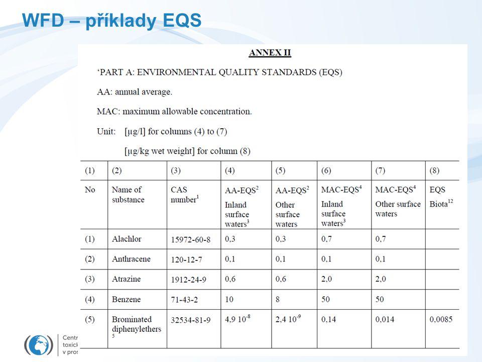 WFD – příklady EQS
