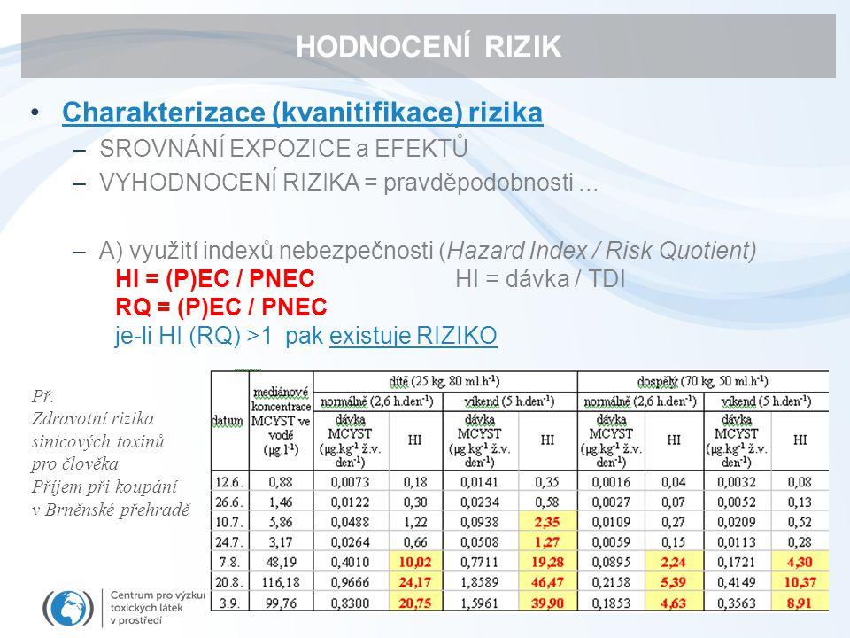 HODNOCENÍ RIZIK Charakterizace (kvanitifikace) rizika –SROVNÁNÍ EXPOZICE a EFEKTŮ –VYHODNOCENÍ RIZIKA = pravděpodobnosti... –A) využití indexů nebezpe