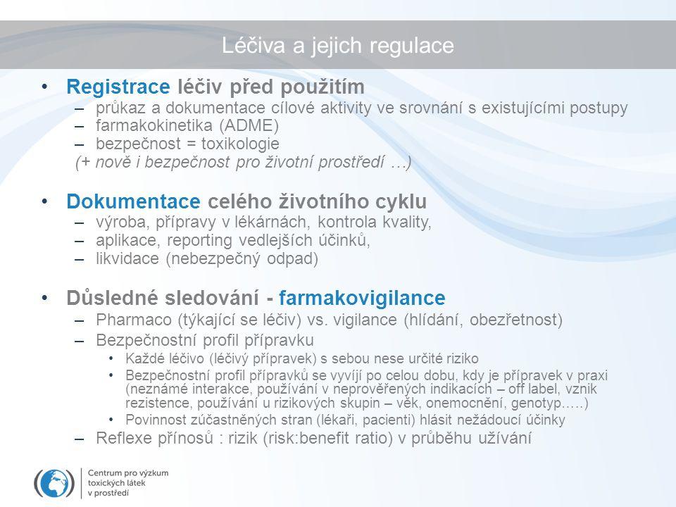 Léčiva a jejich regulace Registrace léčiv před použitím –průkaz a dokumentace cílové aktivity ve srovnání s existujícími postupy –farmakokinetika (ADM