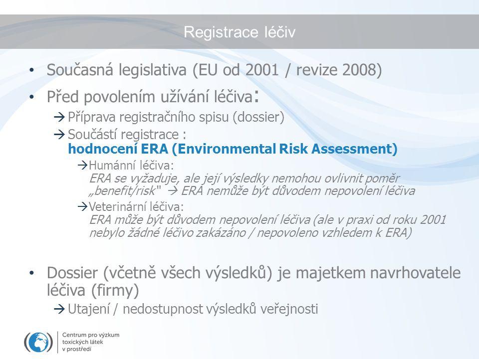 Současná legislativa (EU od 2001 / revize 2008) Před povolením užívání léčiva :  Příprava registračního spisu (dossier)  Součástí registrace : hodno