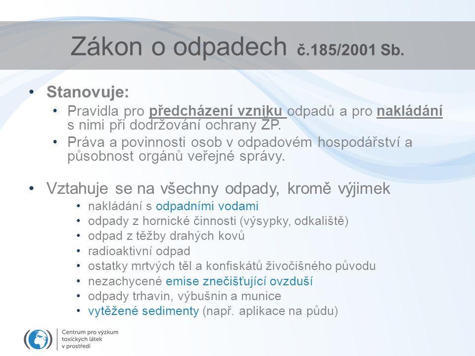 REACH: situace XI-2012 http://echa.europa.eu/documents/10162/5039569/registration_statistics_summary_en.pdf