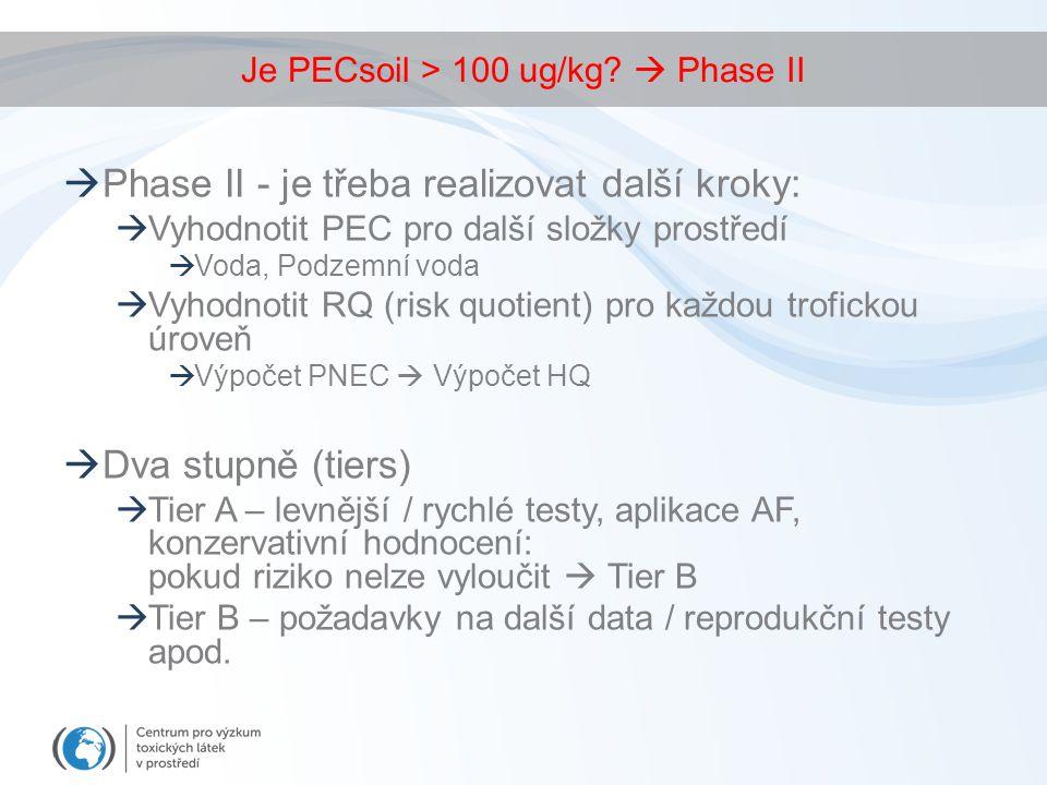 Je PECsoil > 100 ug/kg?  Phase II  Phase II - je třeba realizovat další kroky:  Vyhodnotit PEC pro další složky prostředí  Voda, Podzemní voda  V