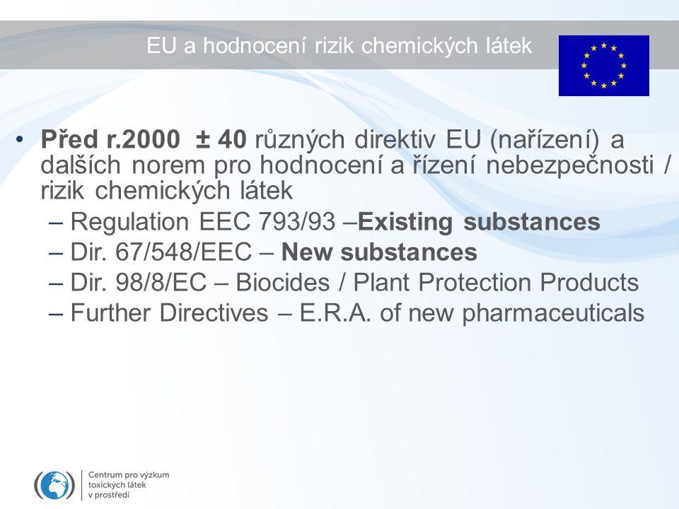 EU a hodnocení rizik chemických látek Před r.2000 ± 40 různých direktiv EU (nařízení) a dalších norem pro hodnocení a řízení nebezpečnosti / rizik che