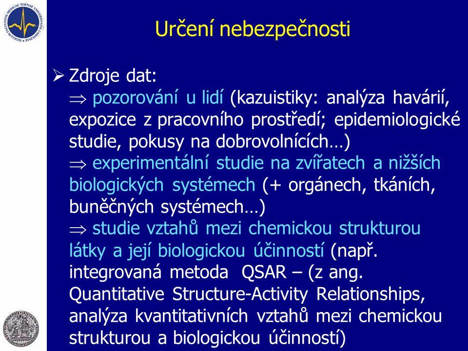 Určení nebezpečnosti  Zdroje dat:  pozorování u lidí (kazuistiky: analýza havárií, expozice z pracovního prostředí; epidemiologické studie, pokusy n