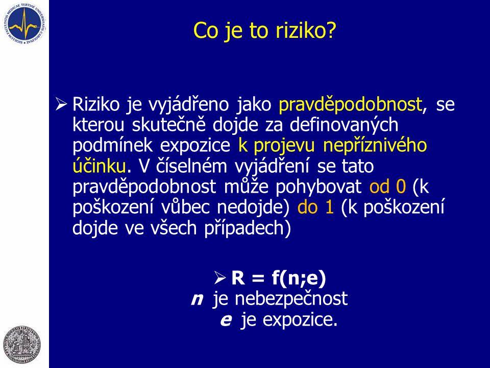 Co je to riziko?  Riziko je vyjádřeno jako pravděpodobnost, se kterou skutečně dojde za definovaných podmínek expozice k projevu nepříznivého účinku.
