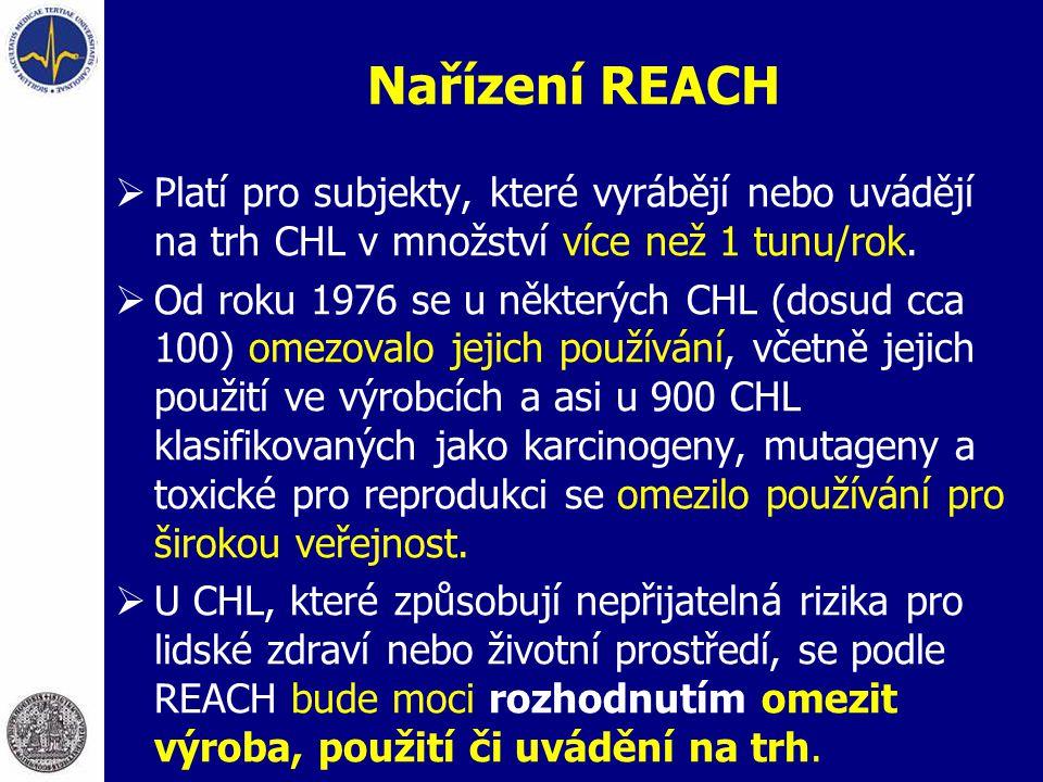 Nařízení REACH  Platí pro subjekty, které vyrábějí nebo uvádějí na trh CHL v množství více než 1 tunu/rok.  Od roku 1976 se u některých CHL (dosud c