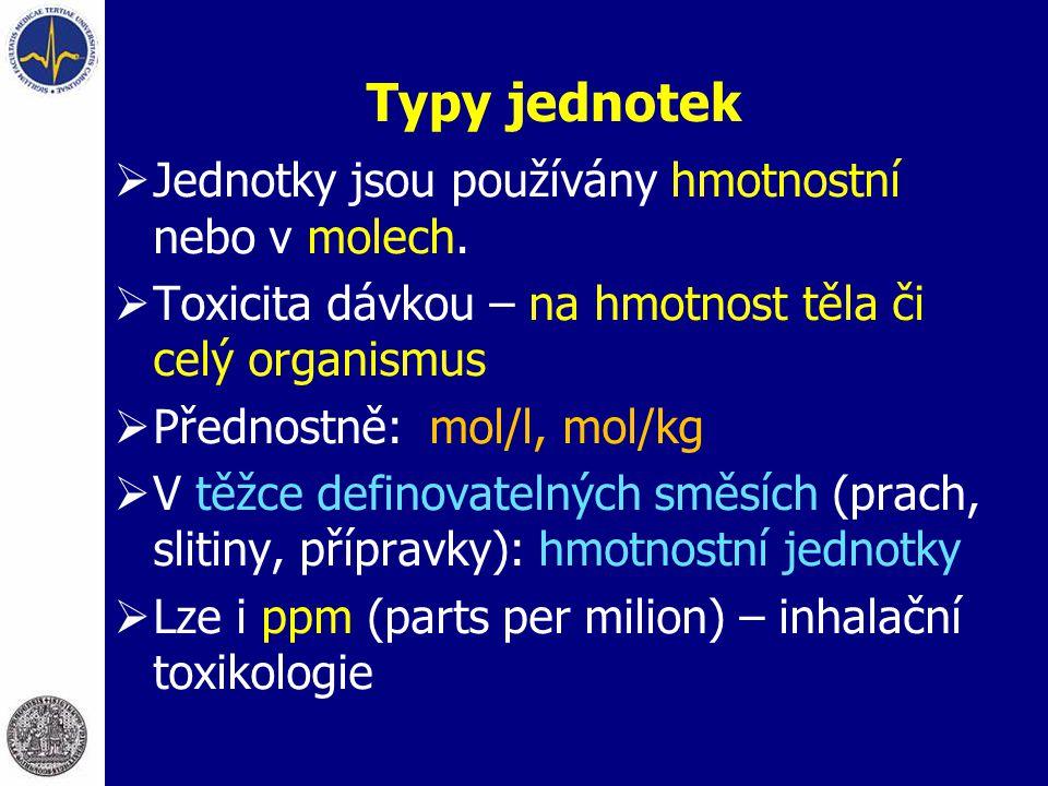 Teratogenní účinky CHL  CHL není pro matku toxická, ale ovlivní zárodek během nitroděložního vývoje tak, že zasáhne do procesu dělení a diferenciace buněk  poškození /malformace/ orgánů, kostí nebo některých funkcí  Tyto změny nejsou přenášeny do dalších pokolení (nejsou spojeny se změnou genotypu)  Nejznámější teratogen: thalidomid (sedativum Contergan, 1960-61)  malformace končetin a vnitřních orgánů u novorozenců