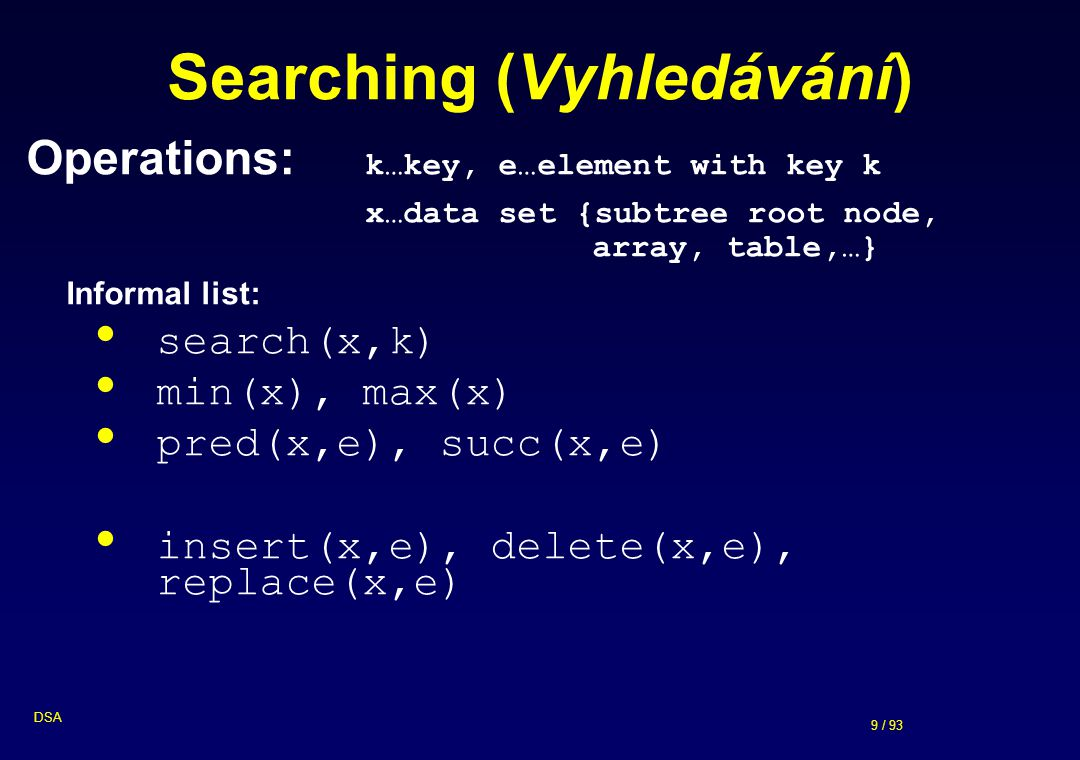 9 / 93 DSA Searching (Vyhledávání) Operations: k…key, e…element with key k x…data set {subtree root node, array, table,…} Informal list: search(x,k) m
