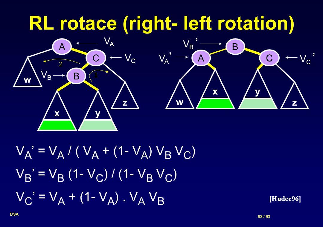 93 / 93 DSA V A ' = V A / ( V A + (1- V A ) V B V C ) V B ' = V B (1- V C ) / (1- V B V C ) V C ' = V A + (1- V A ).