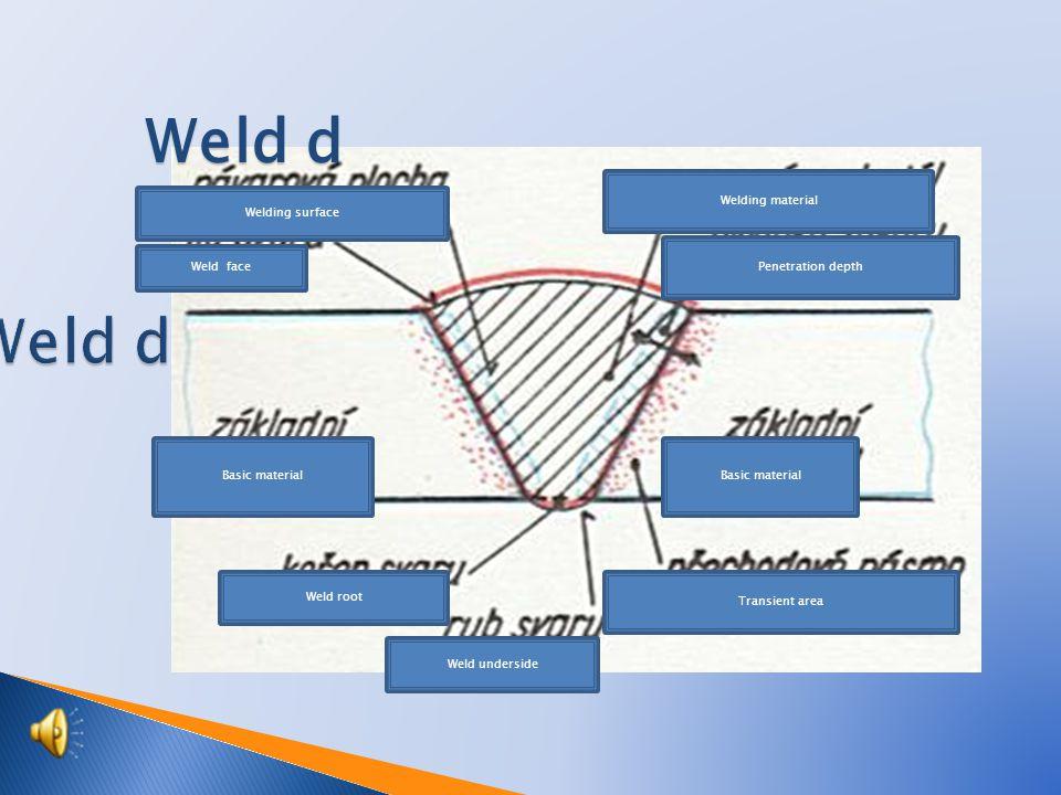Welding surface Weld face Basic material Weld root Weld underside Transient area Basic material Penetration depth Welding material Weld d