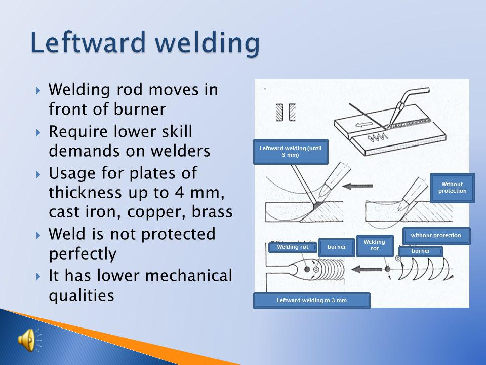  Welding rod moves in front of burner  Require lower skill demands on welders  Usage for plates of thickness up to 4 mm, cast iron, copper, brass  Weld is not protected perfectly  It has lower mechanical qualities Leftward welding (until 3 mm) Without protection without protection burner Welding rot burner Leftward welding to 3 mm