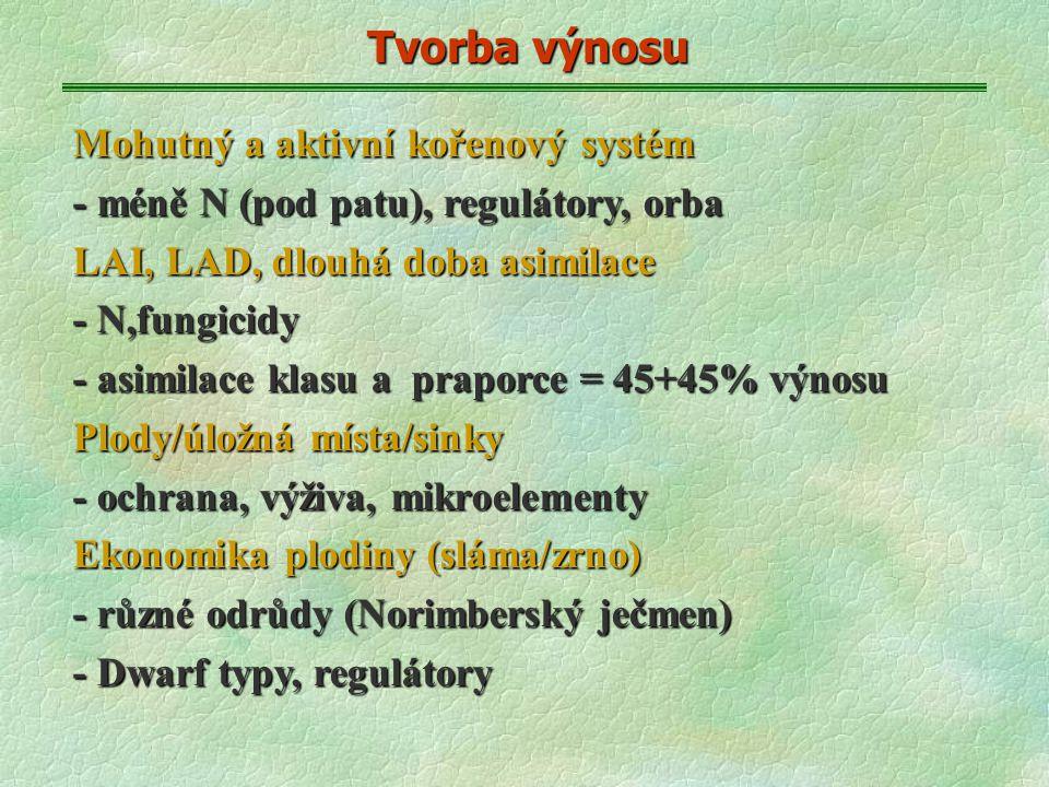 Tvorba výnosu Mohutný a aktivní kořenový systém - méně N (pod patu), regulátory, orba LAI, LAD, dlouhá doba asimilace - N,fungicidy - asimilace klasu a praporce = 45+45% výnosu Plody/úložná místa/sinky - ochrana, výživa, mikroelementy Ekonomika plodiny (sláma/zrno) - různé odrůdy (Norimberský ječmen) - Dwarf typy, regulátory