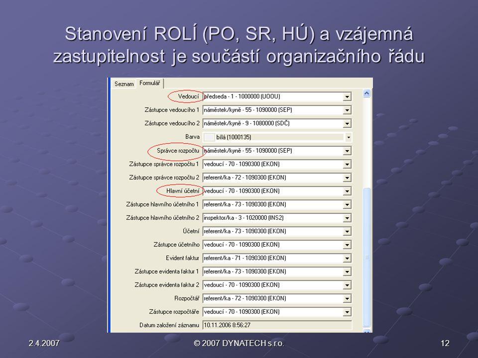 122.4.2007© 2007 DYNATECH s.r.o. Stanovení ROLÍ (PO, SR, HÚ) a vzájemná zastupitelnost je součástí organizačního řádu