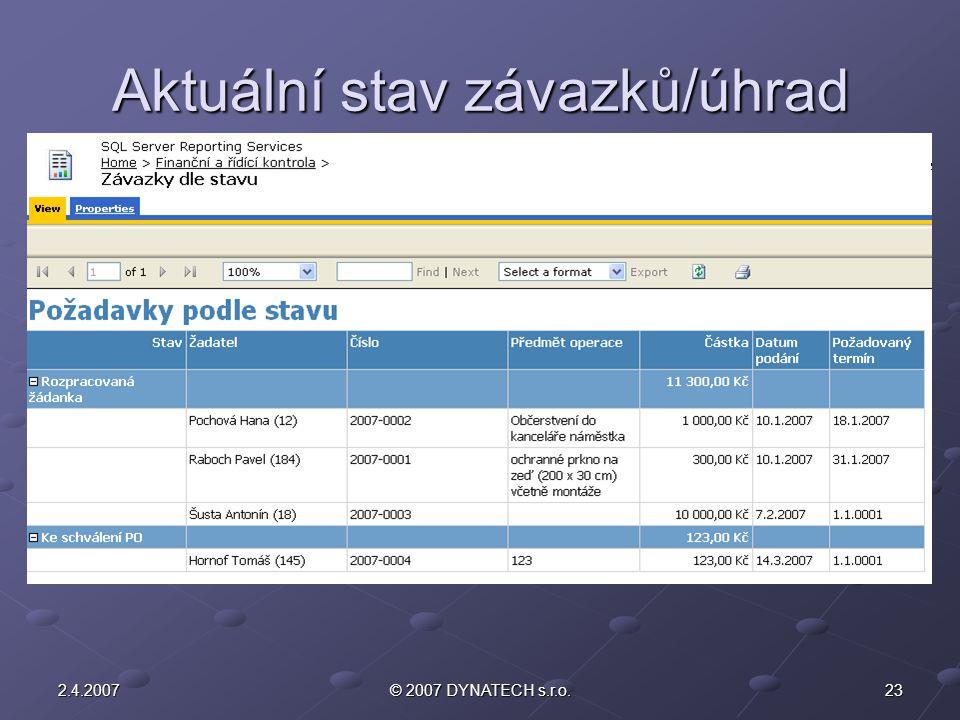 232.4.2007© 2007 DYNATECH s.r.o. Aktuální stav závazků/úhrad