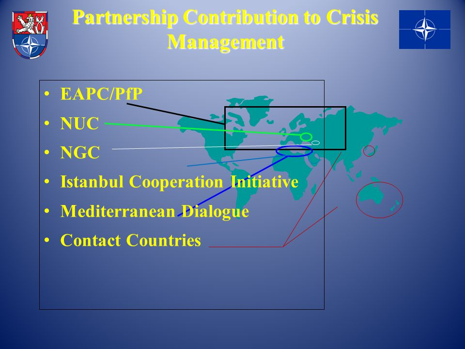 Partnership Contribution to Crisis Management EAPC/PfP NUC NGC Istanbul Cooperation Initiative Mediterranean Dialogue Contact Countries