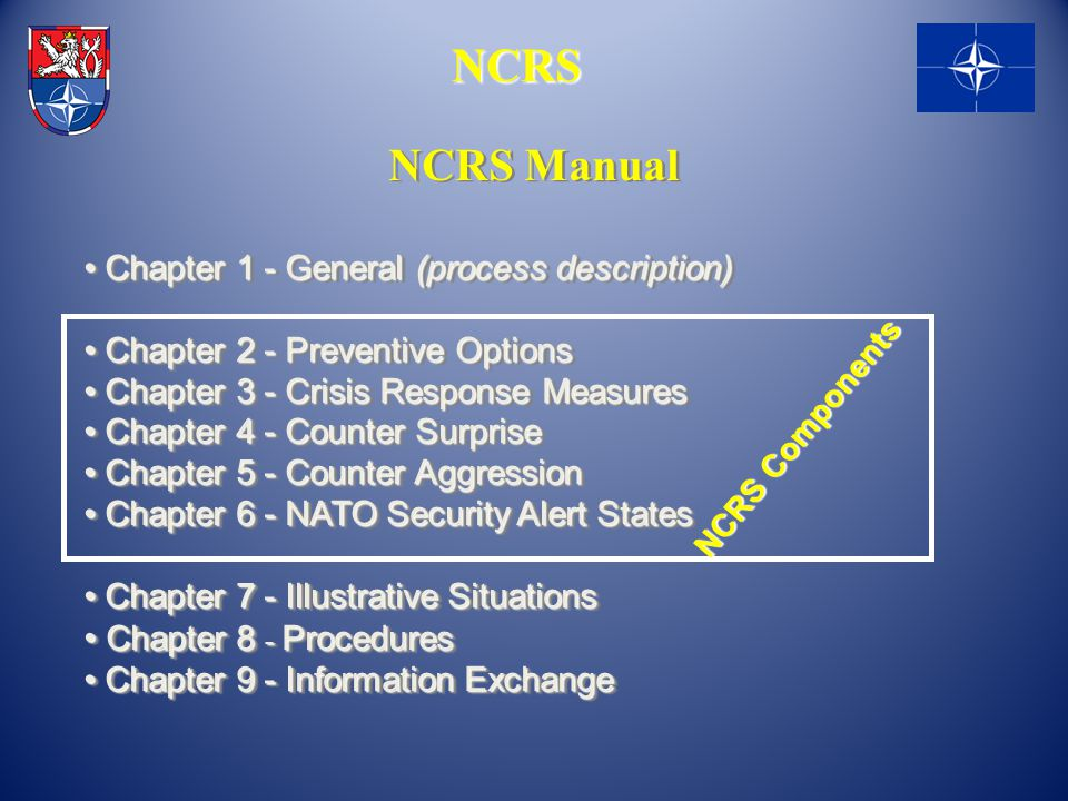 NCRS Manual Chapter 1 - General (process description) Chapter 1 - General (process description) Chapter 2 - Preventive Options Chapter 2 - Preventive