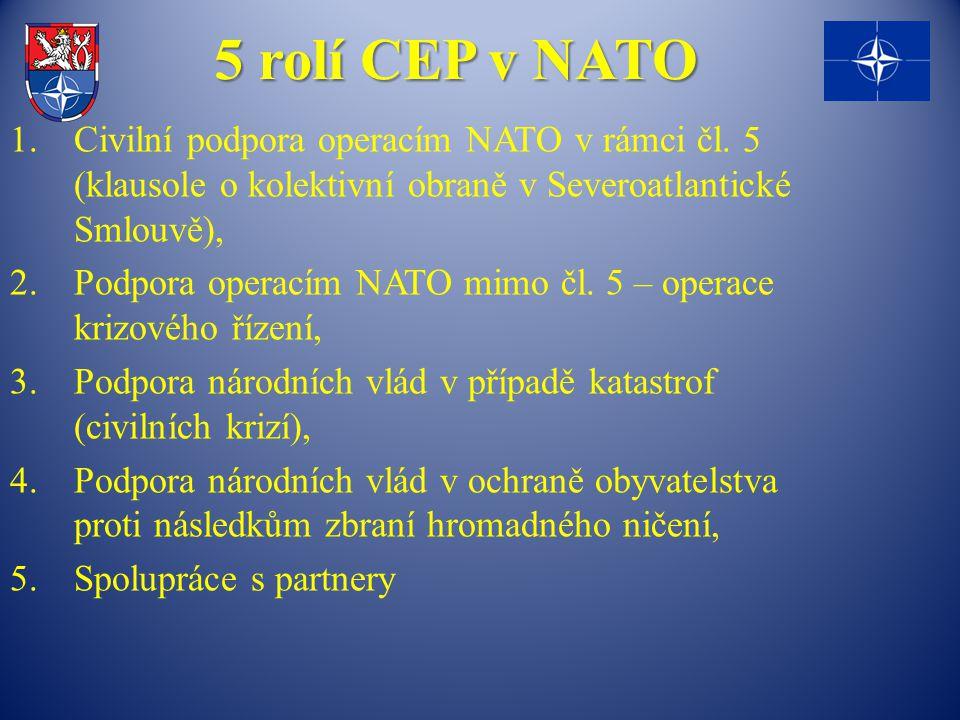 5 rolí CEP v NATO 1.Civilní podpora operacím NATO v rámci čl. 5 (klausole o kolektivní obraně v Severoatlantické Smlouvě), 2.Podpora operacím NATO mim